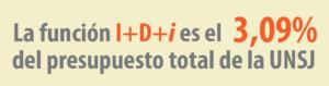 tapa_funciónIDI